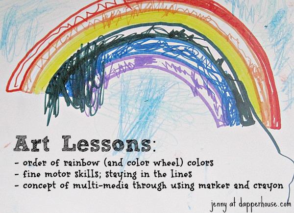 Art lessons rainbow order colors fine motor skills and multi media @dapperhouse