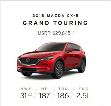 Driving the 2018 Mazda CX-5 Grand Touring AWD